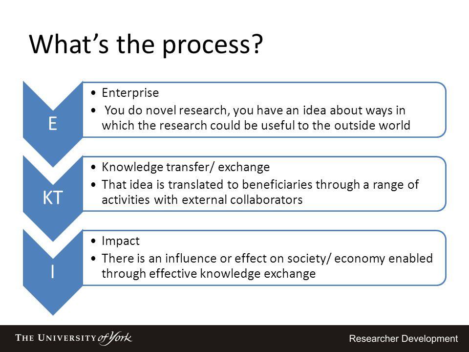What's the process E KT I Enterprise