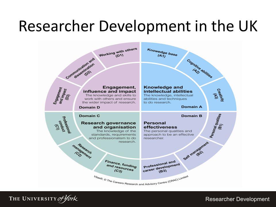 Researcher Development in the UK