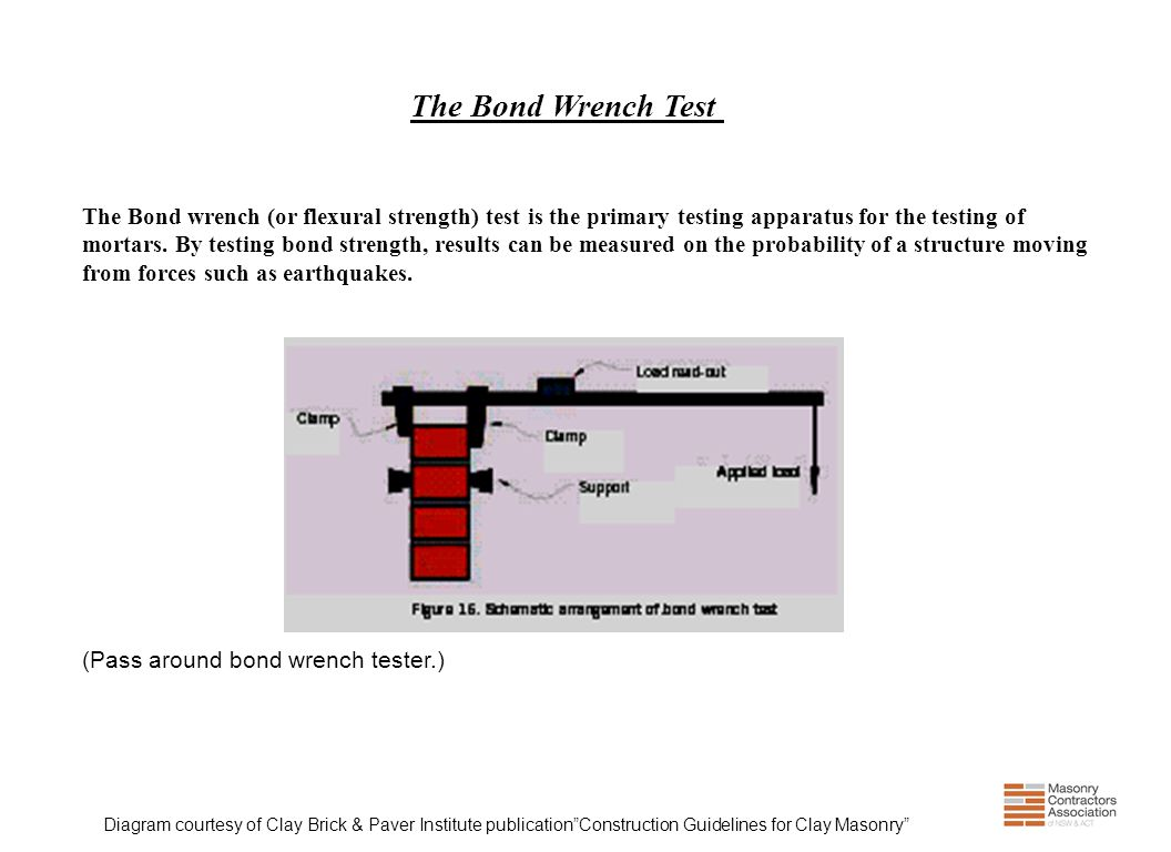 The Bond Wrench Test