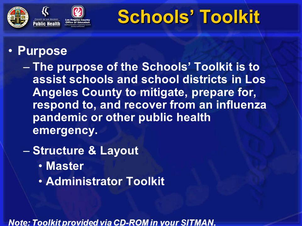 Schools' Toolkit Purpose