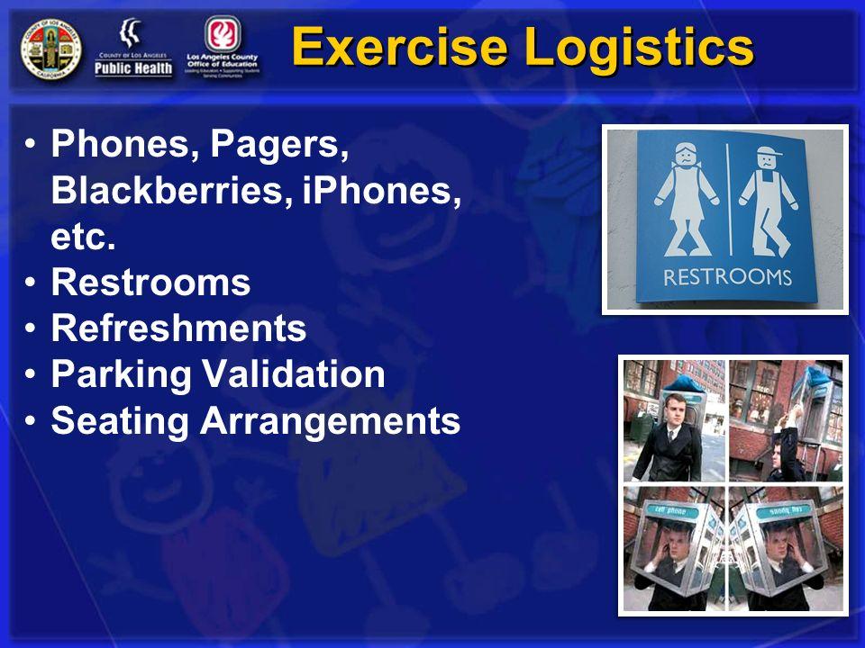 Exercise Logistics Phones, Pagers, Blackberries, iPhones, etc.
