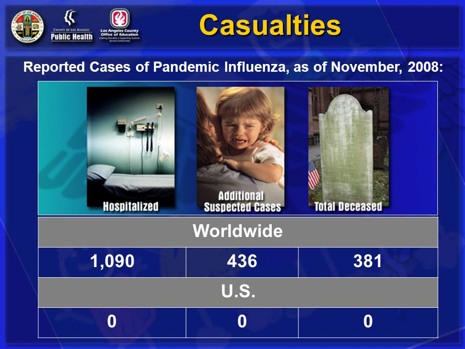Reported Cases of Pandemic Influenza, as of November, 2008: