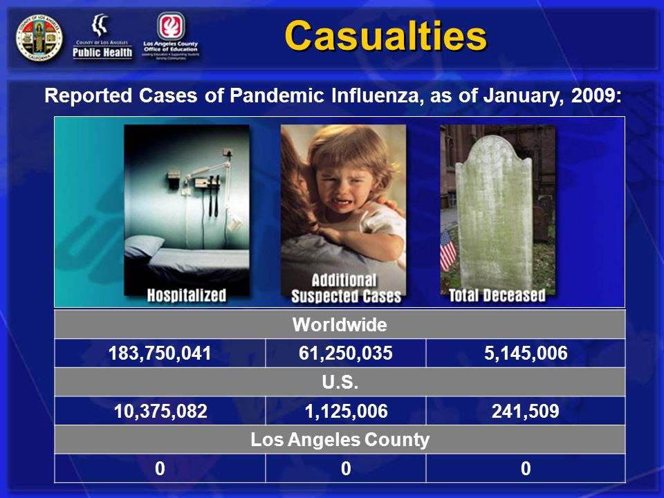 Reported Cases of Pandemic Influenza, as of January, 2009: