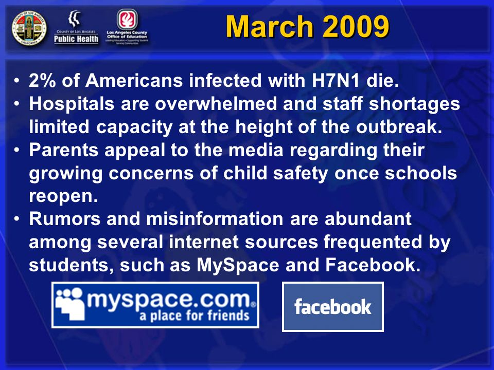 March 2009 2% of Americans infected with H7N1 die.