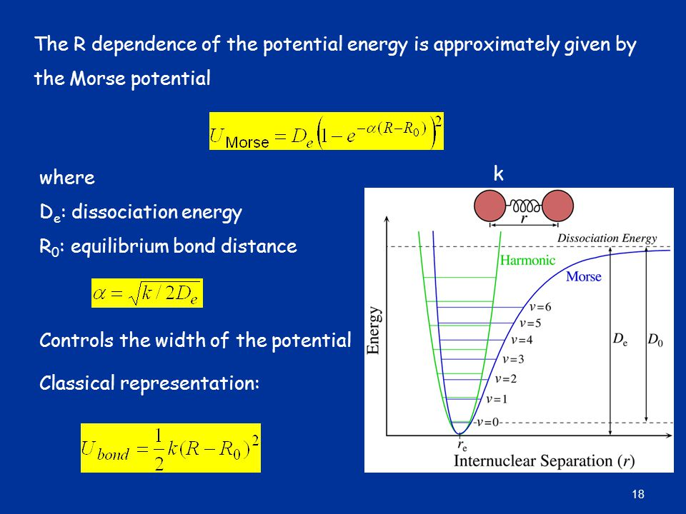 The R dependence of the potential energy is approximately given by the Morse potential