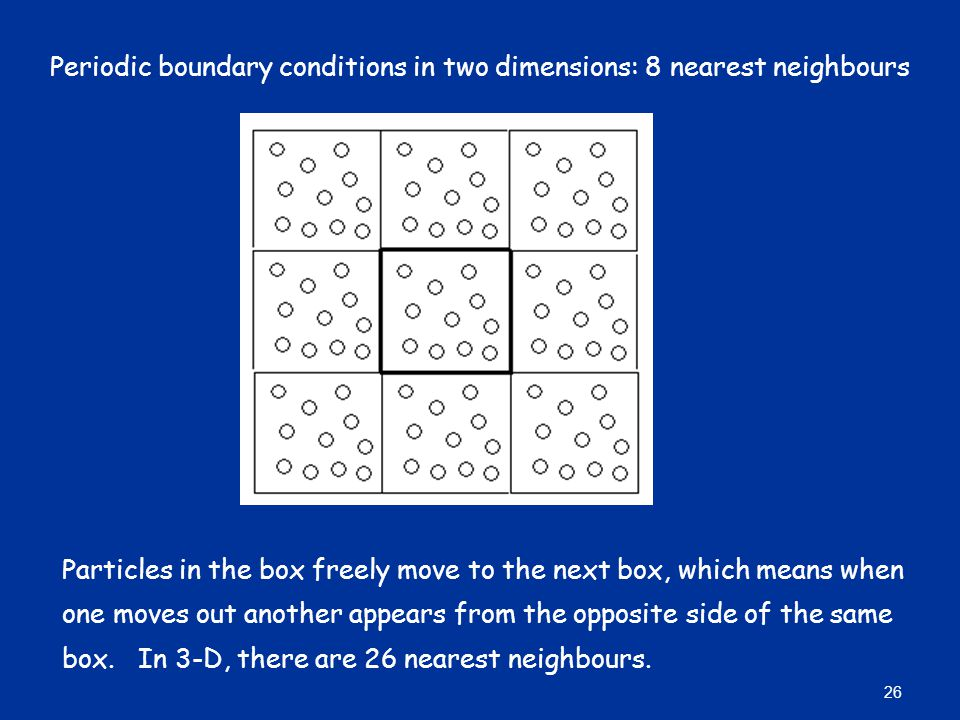 Periodic boundary conditions in two dimensions: 8 nearest neighbours