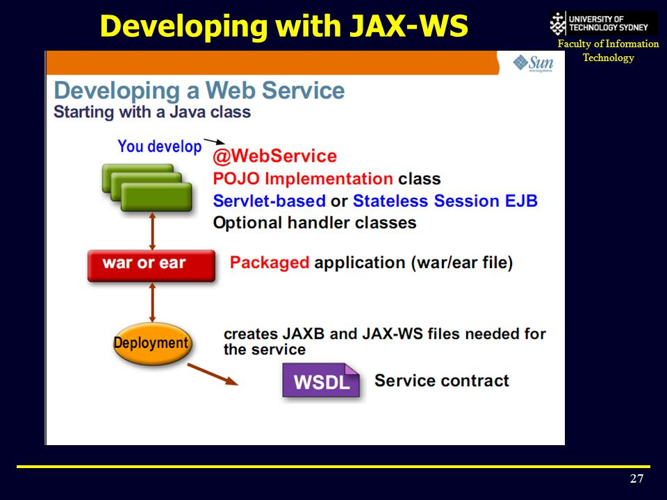 Developing with JAX-WS