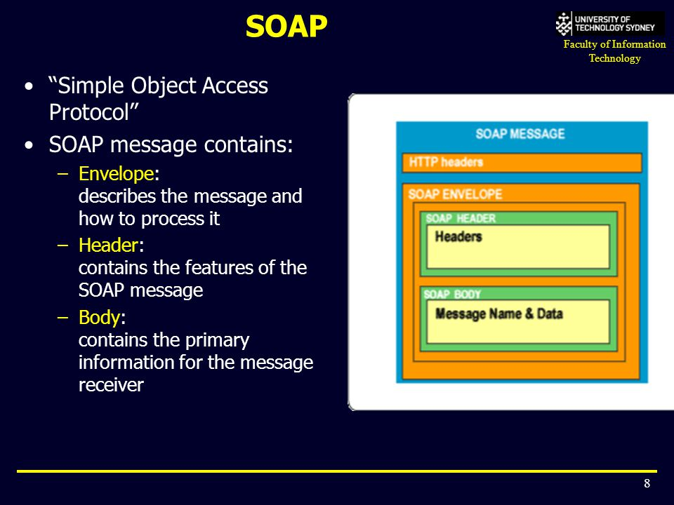 SOAP Simple Object Access Protocol SOAP message contains: