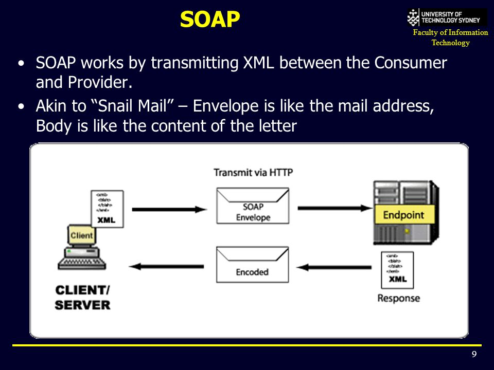 SOAP SOAP works by transmitting XML between the Consumer and Provider.