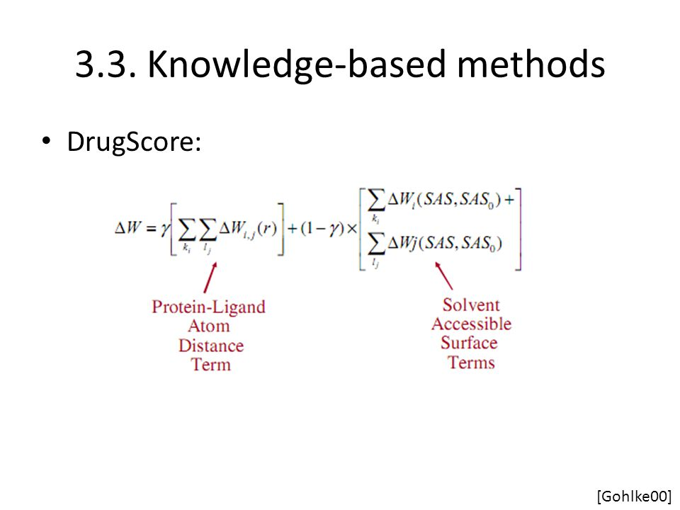 3.3. Knowledge-based methods