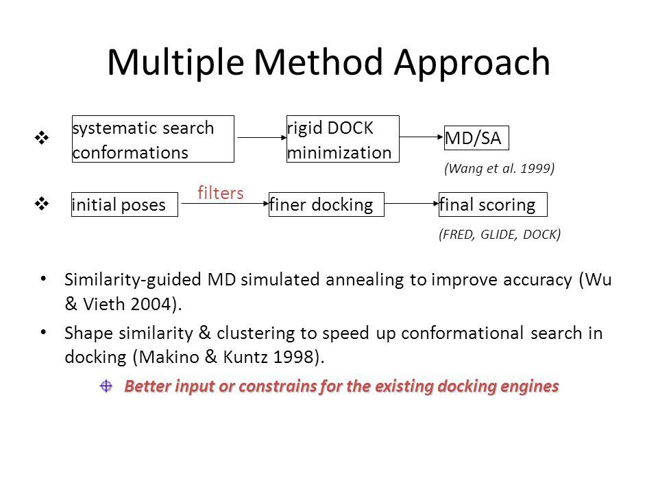 Multiple Method Approach