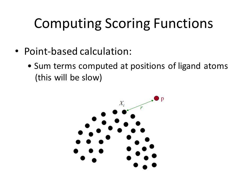 Computing Scoring Functions