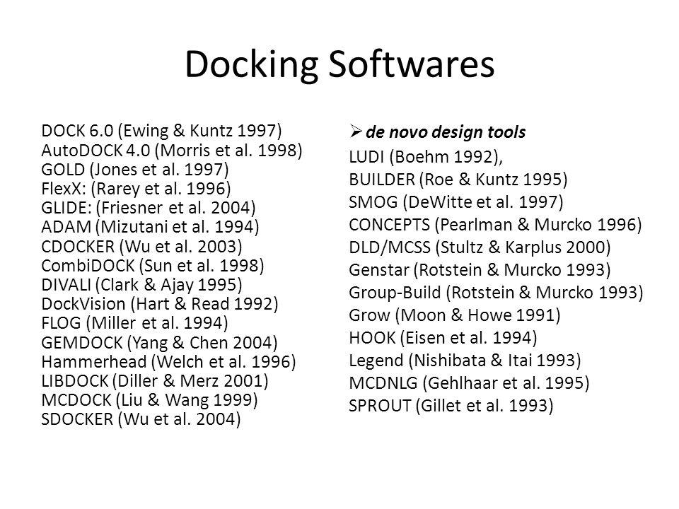 Docking Softwares DOCK 6.0 (Ewing & Kuntz 1997) de novo design tools