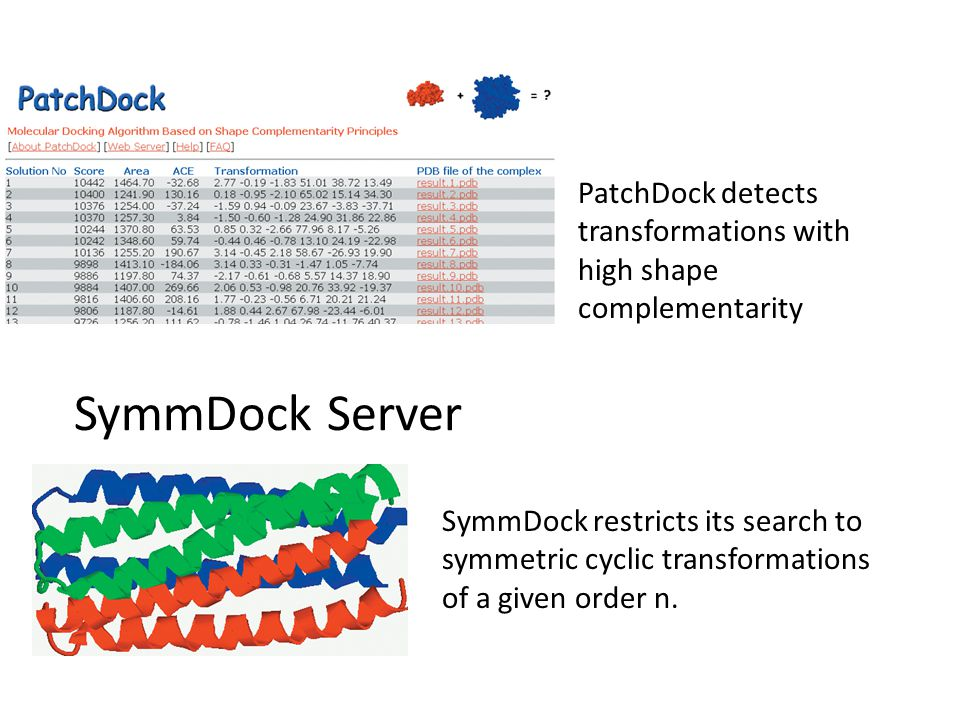 PatchDock detects transformations with high shape complementarity