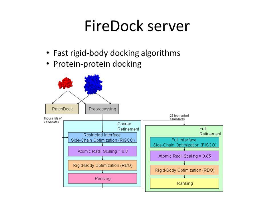 FireDock server Fast rigid-body docking algorithms