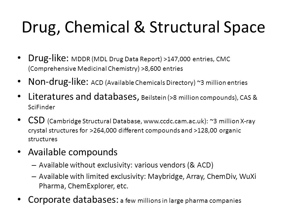 Drug, Chemical & Structural Space