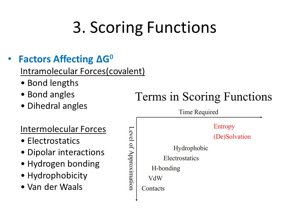 3. Scoring Functions Factors Affecting ∆G0