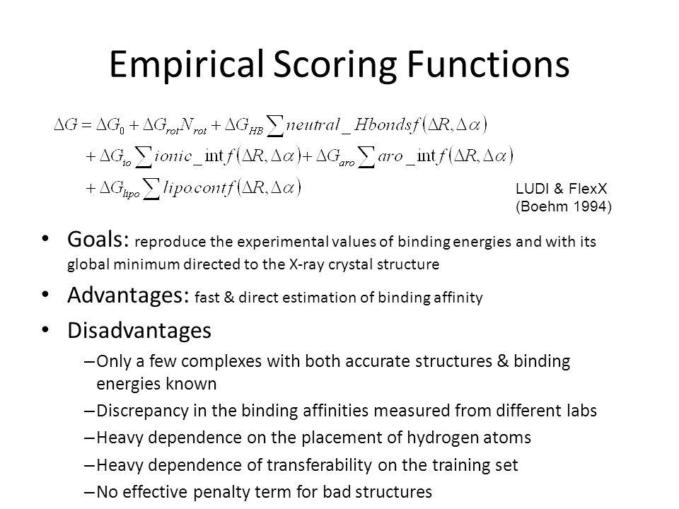 Empirical Scoring Functions