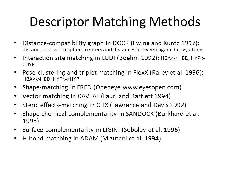 Descriptor Matching Methods