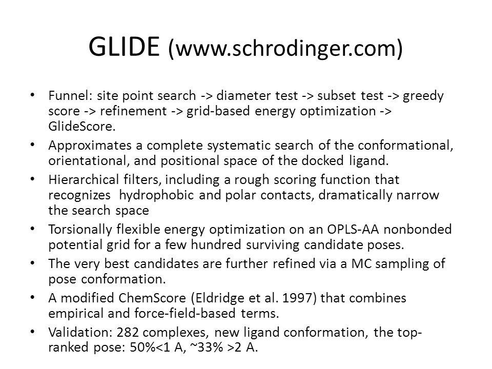GLIDE (www.schrodinger.com)