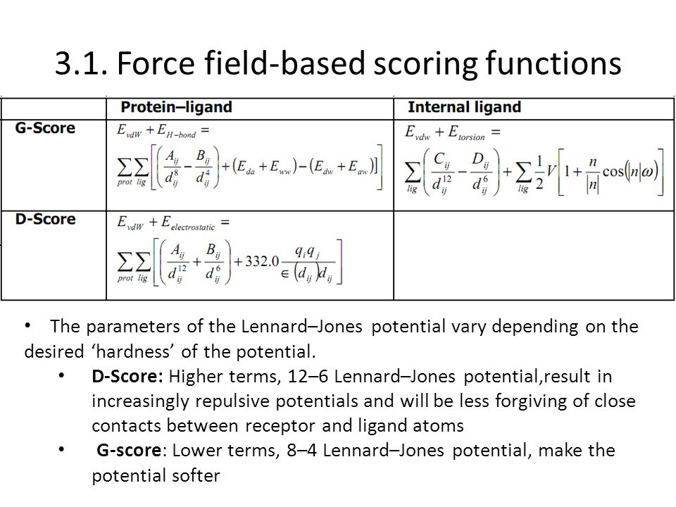 3.1. Force field-based scoring functions