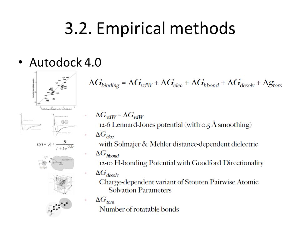 3.2. Empirical methods Autodock 4.0