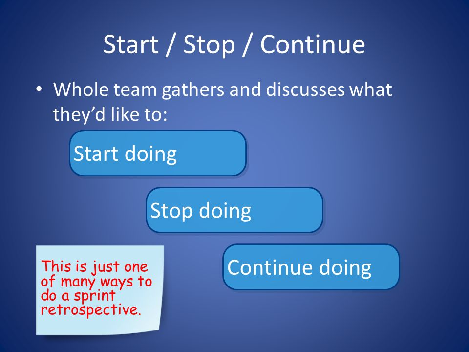 Start / Stop / Continue Start doing Stop doing Continue doing