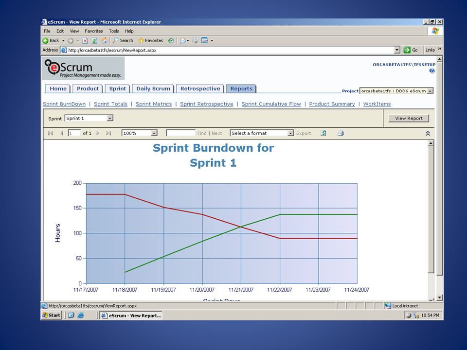 Screenshot from demo A sprint burn down, one of many reports available