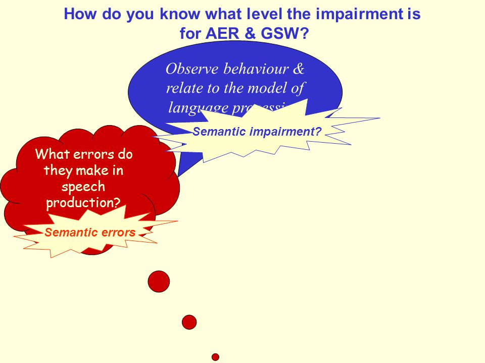 How do you know what level the impairment is for AER & GSW