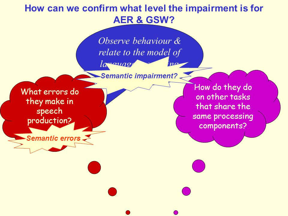 How can we confirm what level the impairment is for AER & GSW