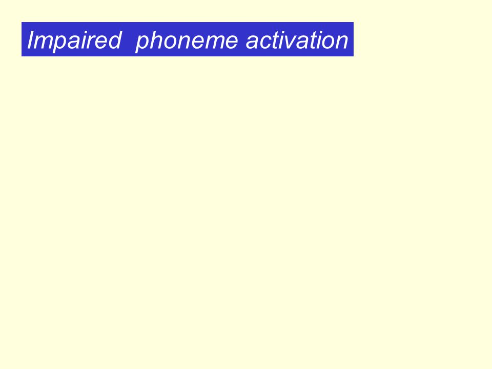 Impaired phoneme activation