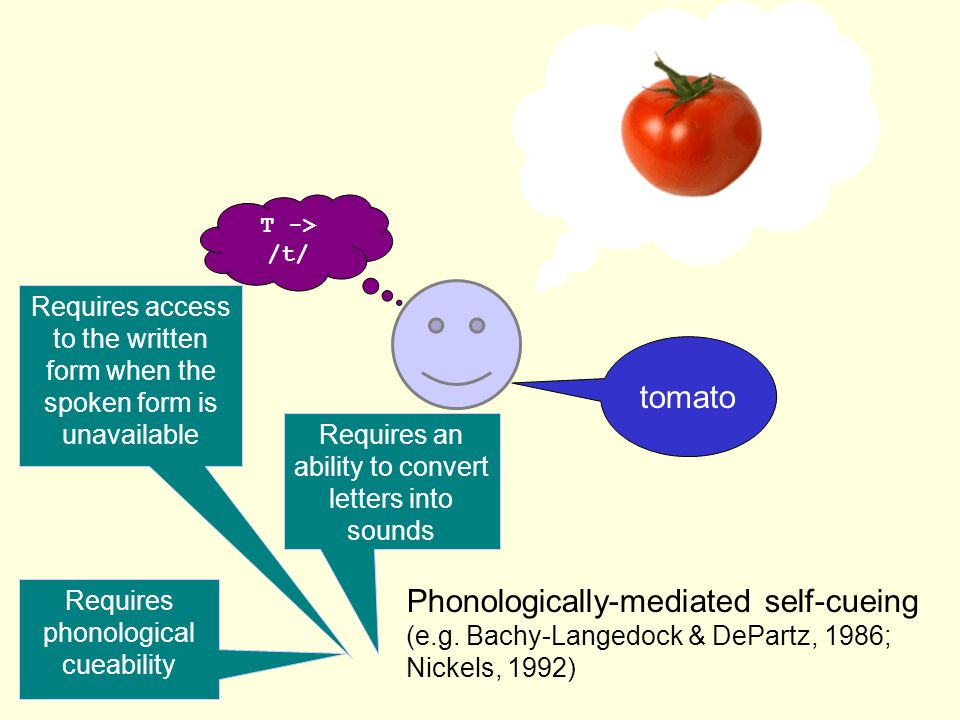 Phonologically-mediated self-cueing
