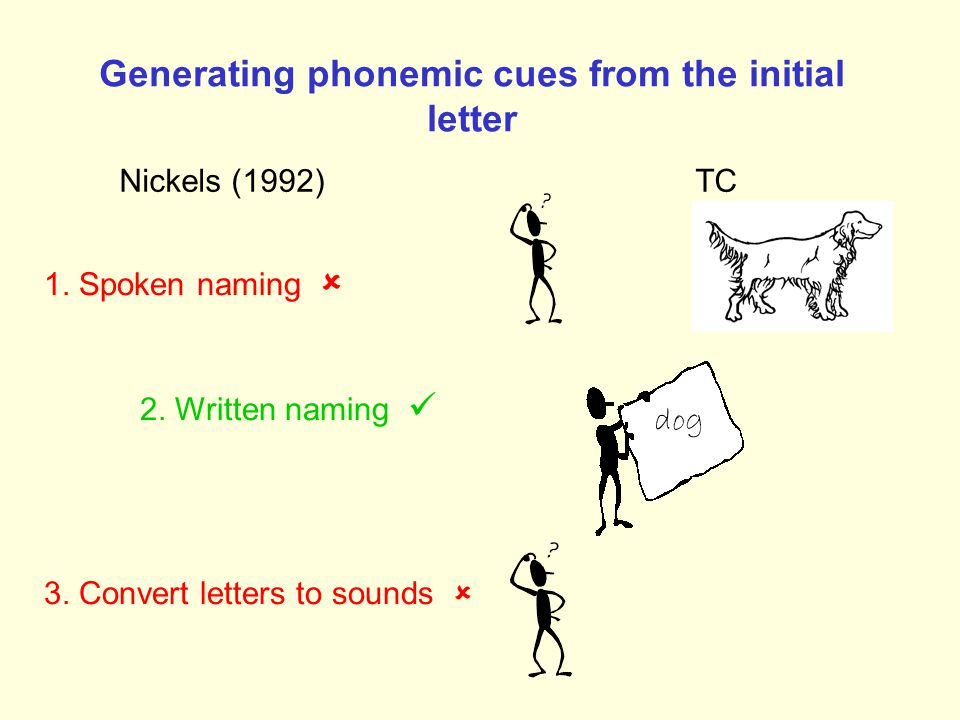 Generating phonemic cues from the initial letter