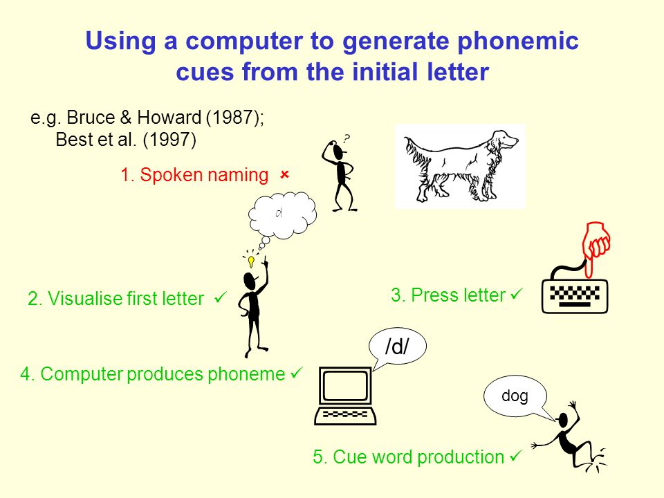 Using a computer to generate phonemic cues from the initial letter