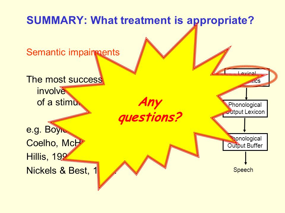 SUMMARY: What treatment is appropriate