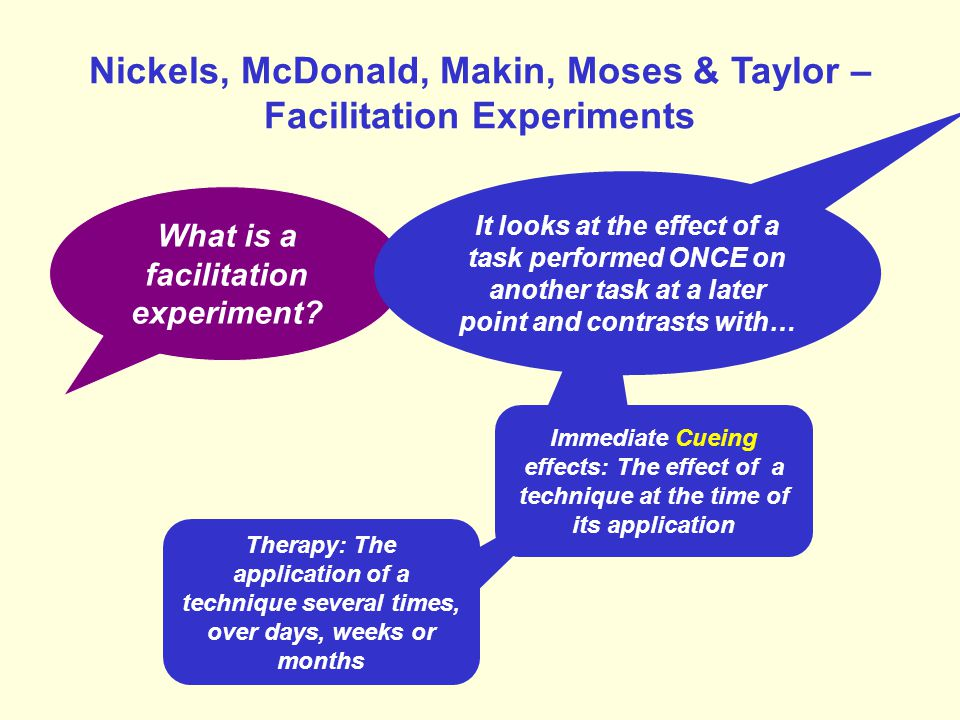 Nickels, McDonald, Makin, Moses & Taylor –Facilitation Experiments