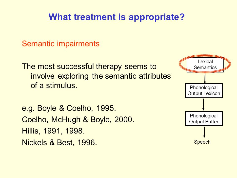 What treatment is appropriate