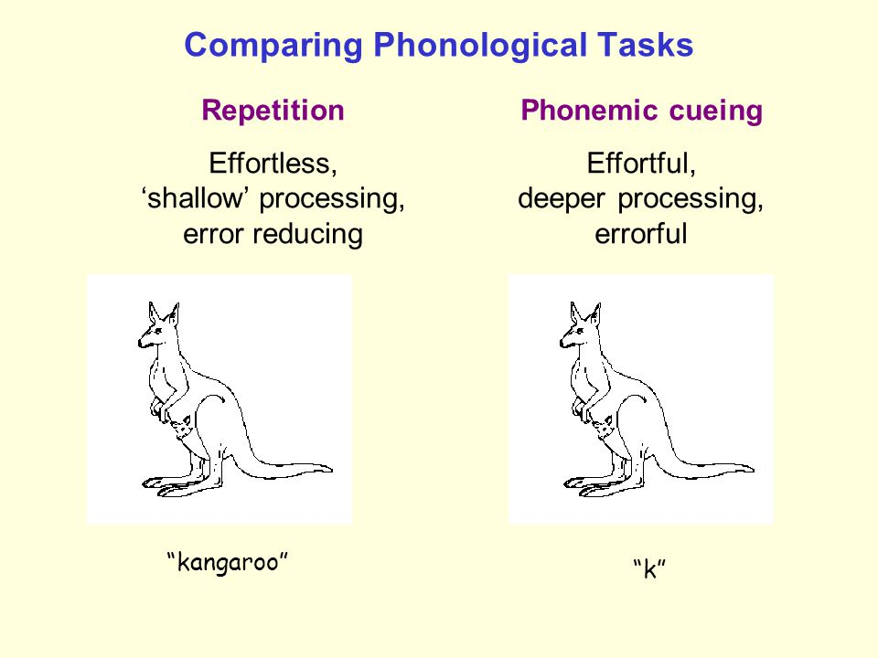 Comparing Phonological Tasks