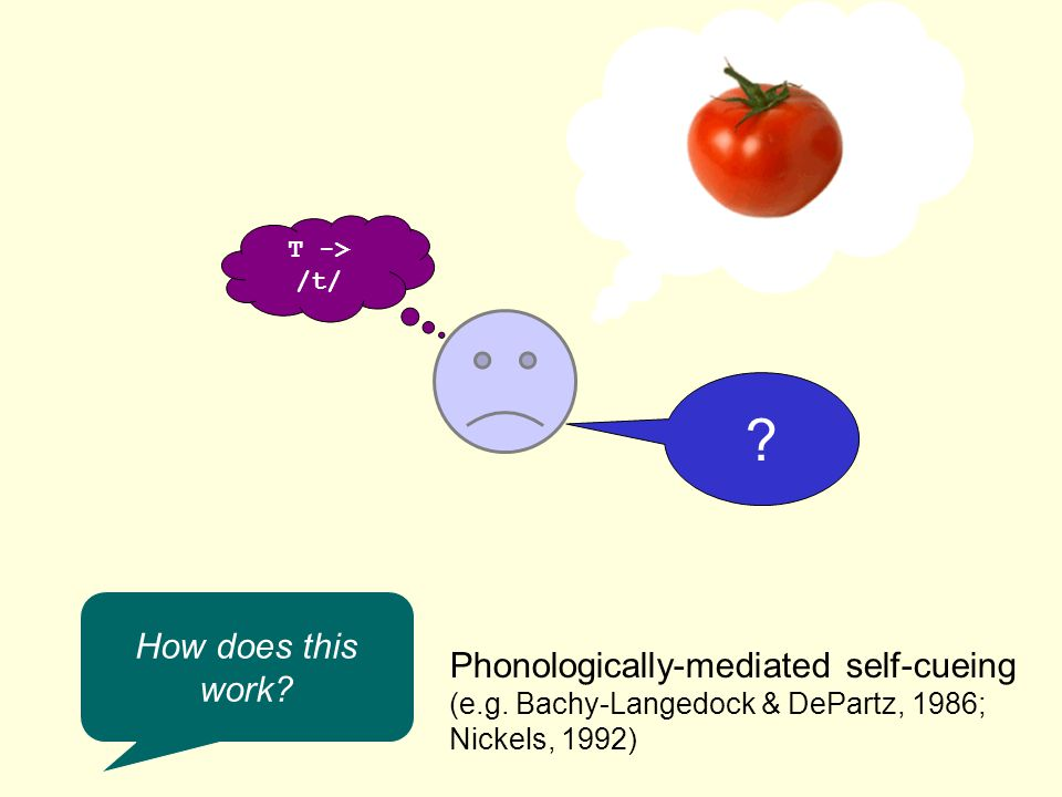 How does this work Phonologically-mediated self-cueing