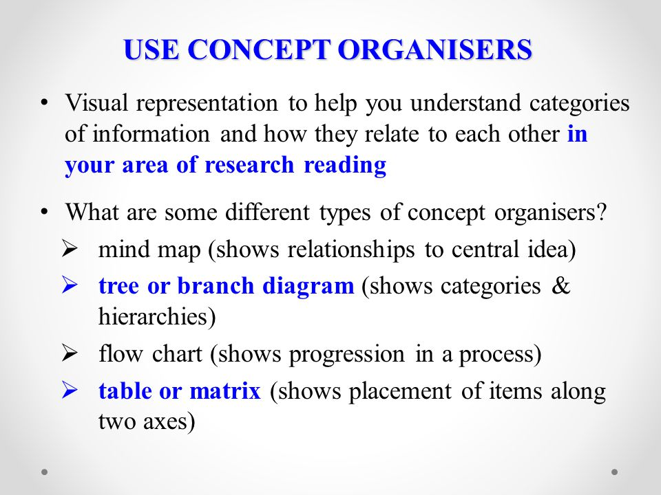 USE CONCEPT ORGANISERS