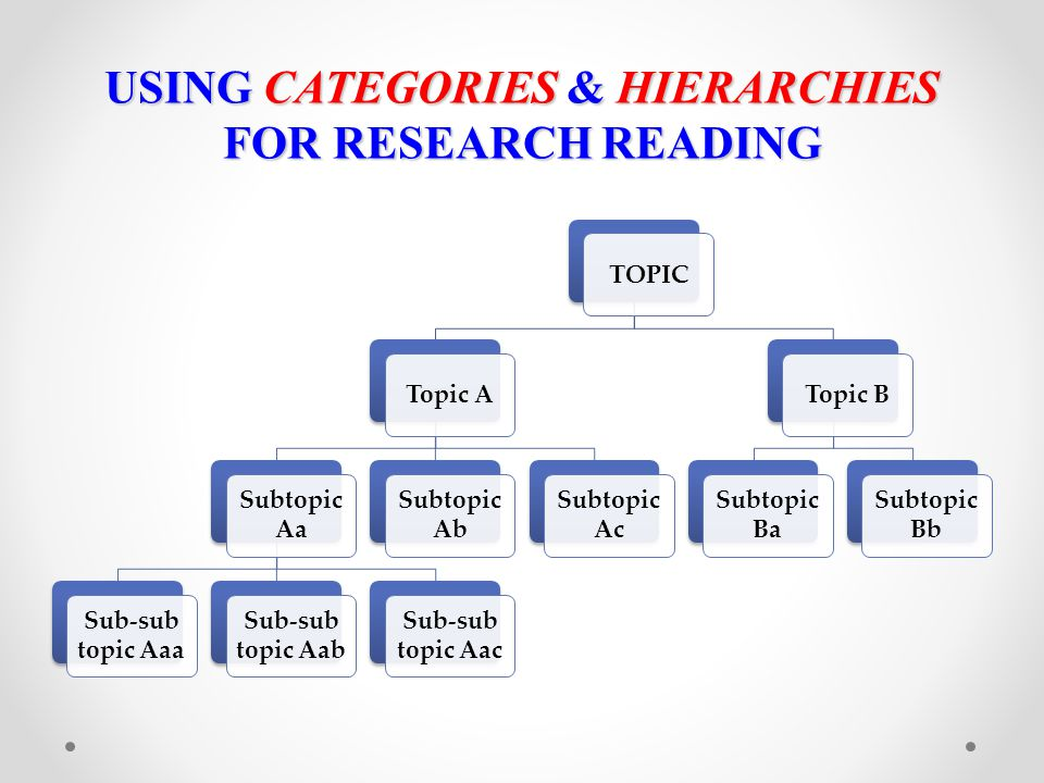 USING CATEGORIES & HIERARCHIES FOR RESEARCH READING