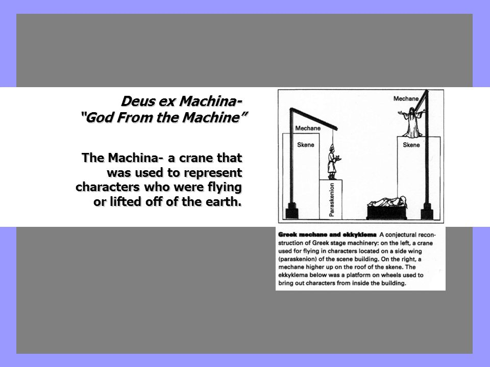 Deus ex Machina- God From the Machine