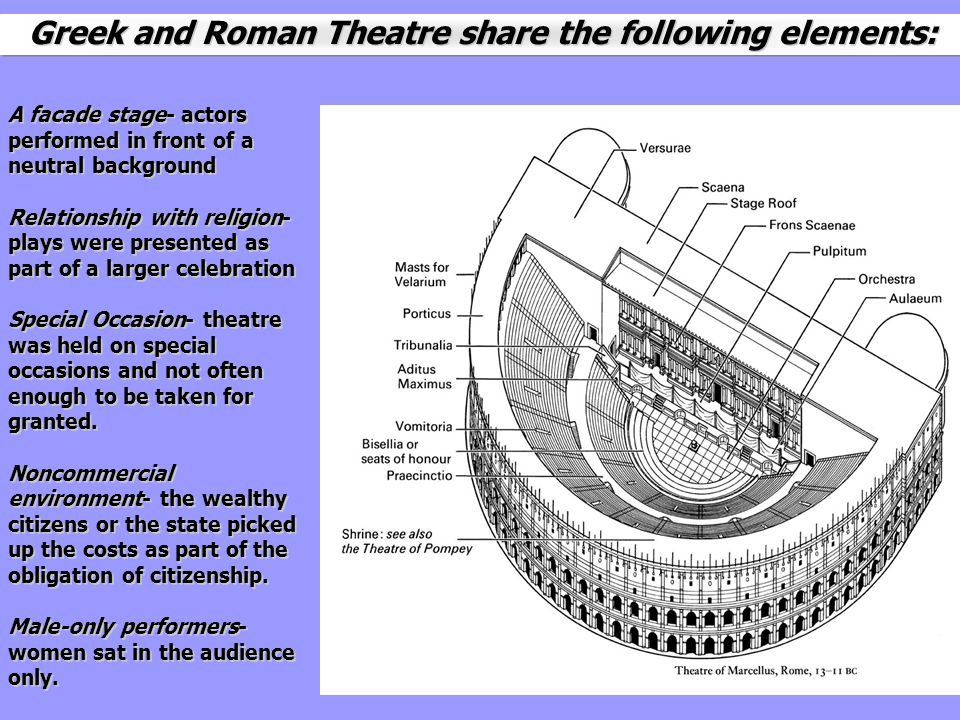 Greek and Roman Theatre share the following elements: