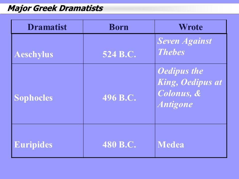 Dramatist Born Wrote 524 B.C. 496 B.C. 480 B.C.