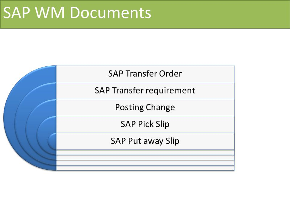 SAP Transfer requirement