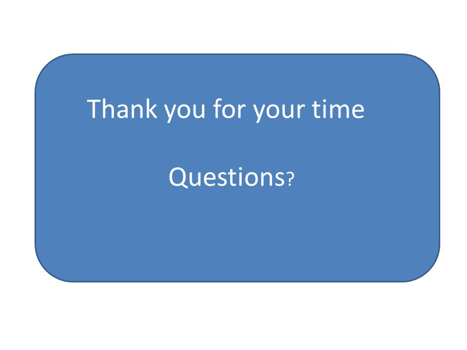 Thank you for your time Questions