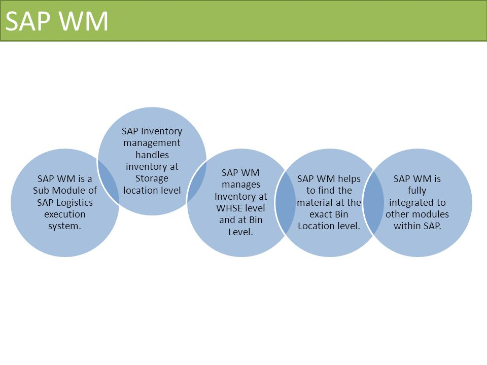 SAP WM SAP WM is a Sub Module of SAP Logistics execution system.