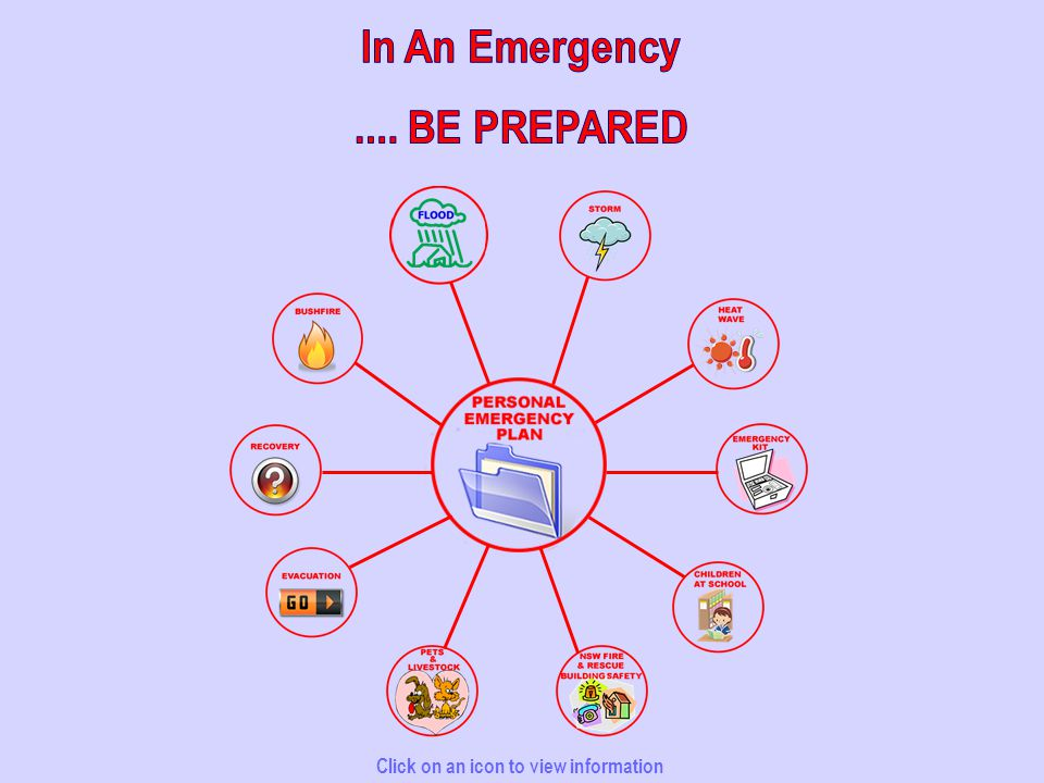 In An Emergency .... BE PREPARED