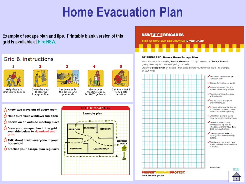 Home Evacuation Plan http://fire.nsw.gov.au/page.php id=593