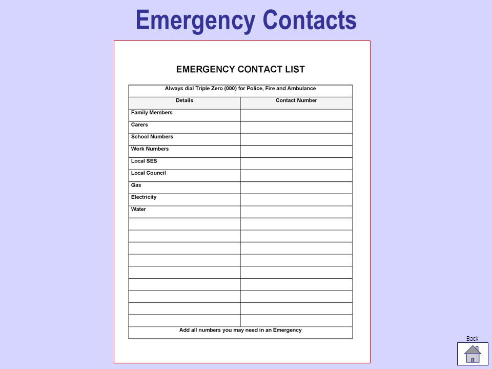 Emergency Contacts Back